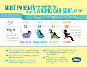 new car seat guidelines car seat safety tips