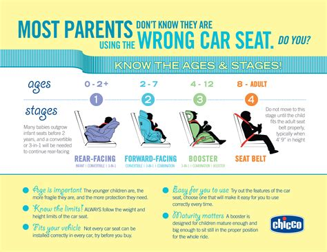 age limit for child in front seat of car tips for car safety and the chicco nextfit convertible car