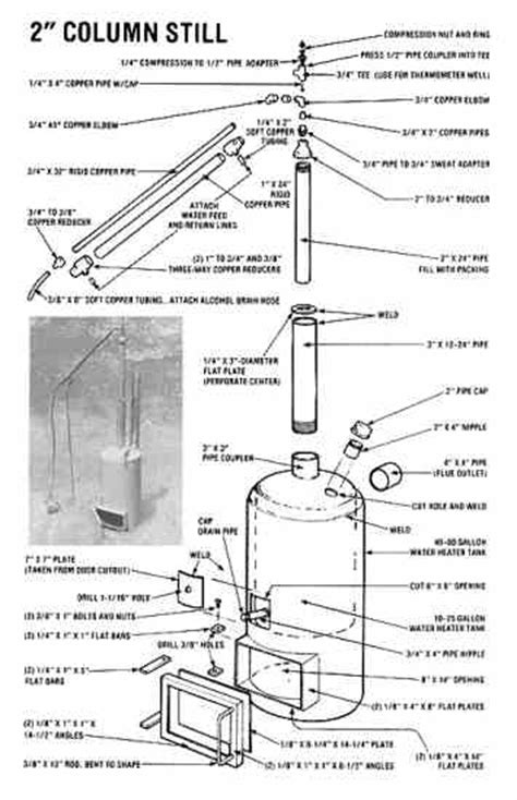 home moonshine still plans pdf diy plans homemade still download diy porch swing