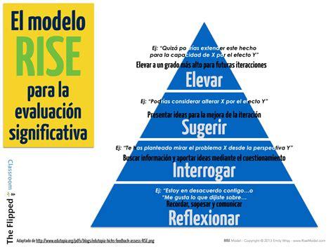 el modelo coach para el modelo rise para la evaluaci 243 n significativa the flipped classroom