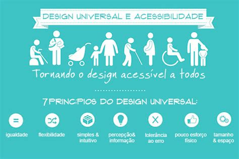 universal design is important and helpful in remodeling o desenho universal na arquitetura casadaptada