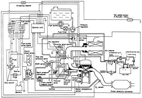 wiring diagram for 1994 isuzu trooper wiring get free