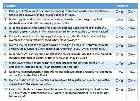 Fsma Checklist Foreign Supplier Verification Program Requirements Foodsafetytech Fsma Food Safety Plan Template