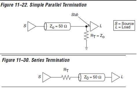 termination resistor reflection signal where should i place the series termination resistor for avsbus electrical