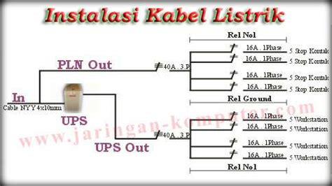Kunci Panel Listrik Pin wiring diagram panel listrik 3 phase wiring wiring diaram for vehile free pictures
