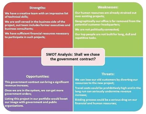 Microsoft Swot Analysis Template Word Beautiful Best Templates For Of Excel Deepwaters Info Microsoft Powerpoint Templates Swot
