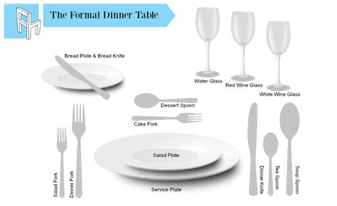 how to set a formal dinner table how to set a formal dinner table frances hunt