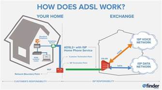 adsl and adsl2 broadband plans compared december 2017