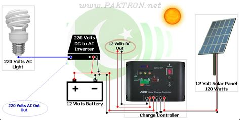 gt circuits gt solar charge controller connection with solar