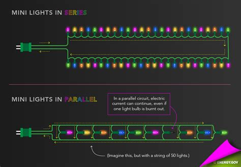 parallel christmas lights how do lights work department of energy