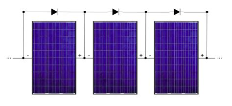 bypass diode voltage drop global mppt and bypass diodes solar help center