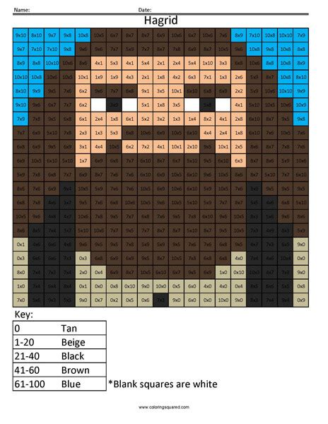 hagrid multiplication coloring coloring squared