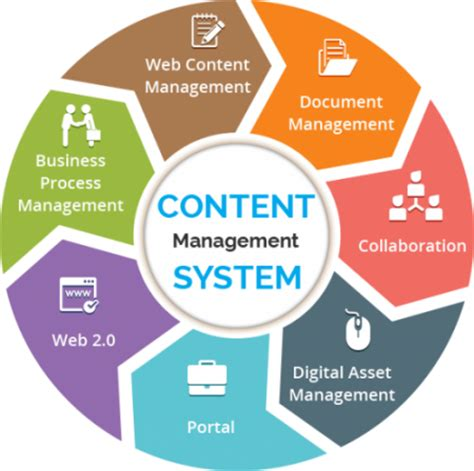 best content management system open source best content management system cms solutions services