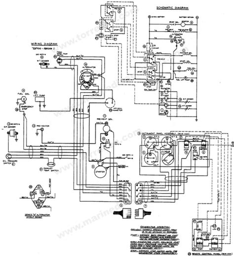 wiring diagrams panicattacktreatment co