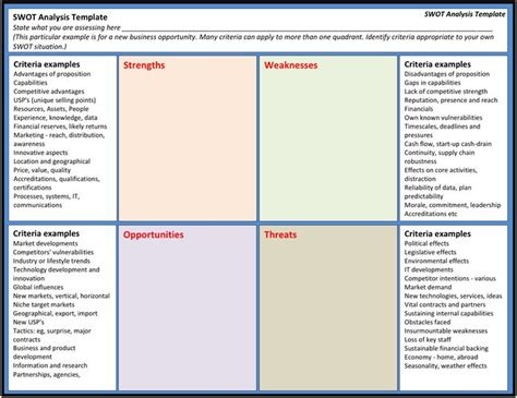 Swot Report Exle swot analysis template excel analysis templates