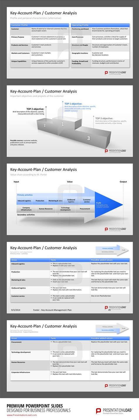 manager tools one on one template 31 best images about key account management powerpoint