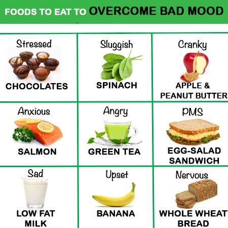 diet for mood swings foods to eat to overcome a bad mood