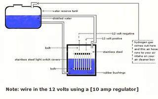 hydrogen generator hydrogento water schemehydrogen