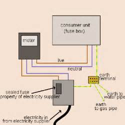 residential electrical wiring diagrams residential free engine image for user manual