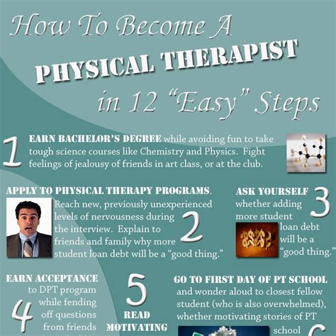 how to your to become a therapy how to survive the pt school the pt student