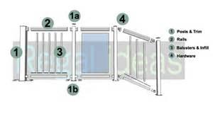 regal handrail regal aluminum railings regal ideas the deck store