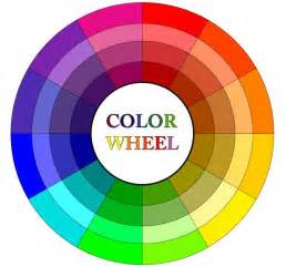 color wheele color wheel free stock photo domain pictures