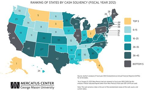 Ranking Mba Idaho State by State Fiscal Condition Ranking The 50 States Mercatus