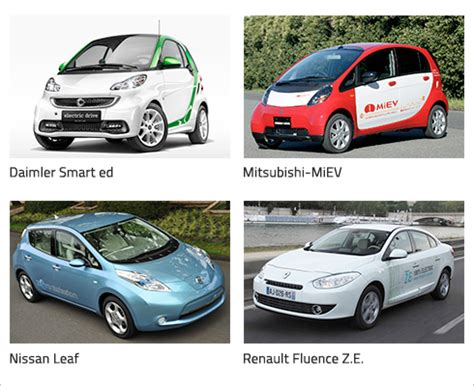 research paper on electric cars research paper on electric cars