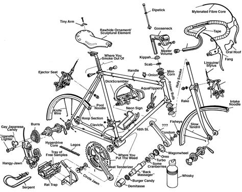 exploded diagram bikes becycle
