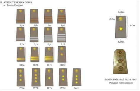Sepatu Pdh Camat jenis model dan penggunaan pakaian dinas tahun 2016