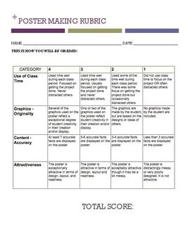 design poster rubric poster making rubric rubrics character words and group work