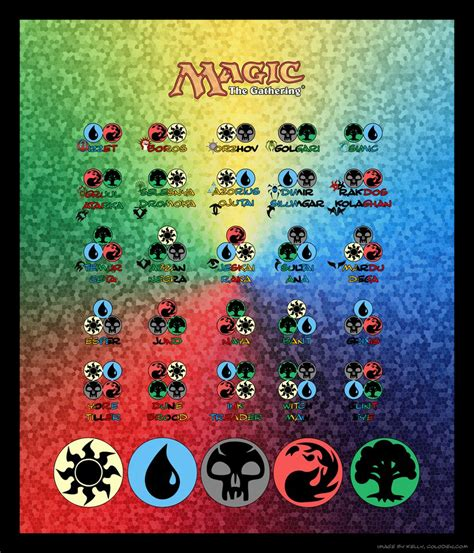 mtg color combination names magic the gathering color combos by kwsapphire on deviantart