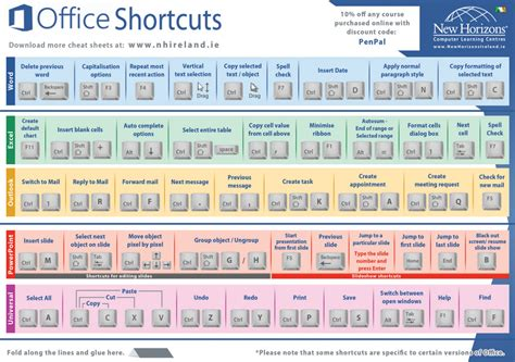 Office 365 Outlook Hotkeys Top 10 Sheets To Help You Master Microsoft Office