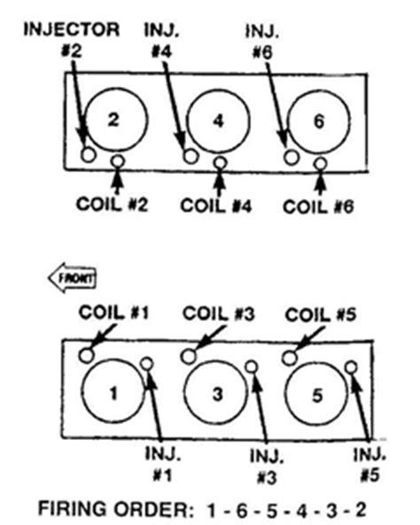 mazda 6 cylinder numbering 4 6 firing order diagram 4 free engine image for user