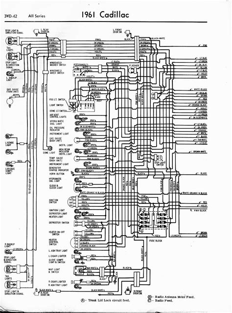free cadillac wiring diagrams 1961 cadillac ignition wiring 1961 free engine image for user manual