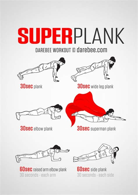 plank exercise diagram best 25 plank workout ideas on planks