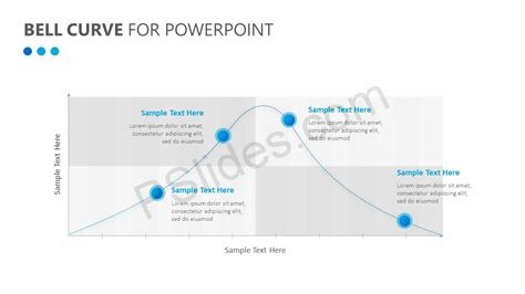 bell curve powerpoint template bell curve for powerpoint pslides