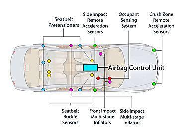100 toyota yaris airbag wiring diagram toyota camry