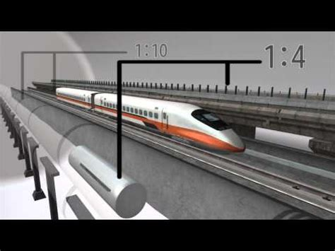 Tesla High Speed Rail Will California S High Speed Rail Be Obsolete From Day One