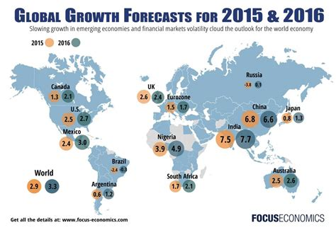 can developing countries continue to lead global growth how will the global economy fare this year focuseconomics