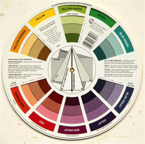 color wheel for painting house defendbigbird