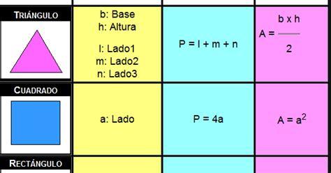 figuras geometricas monografias tic s colegio puerto natales chile formulas geom 233 tricas