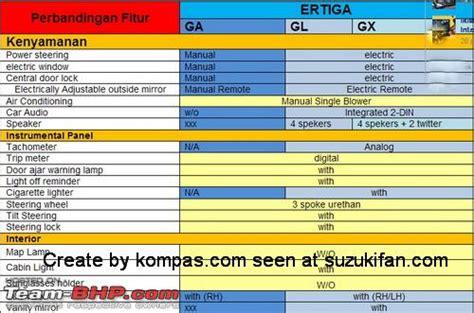 Motor Fan Ertiga By Saka Auto maruti ertiga 7 seater auto expo 2012 page 14 team bhp