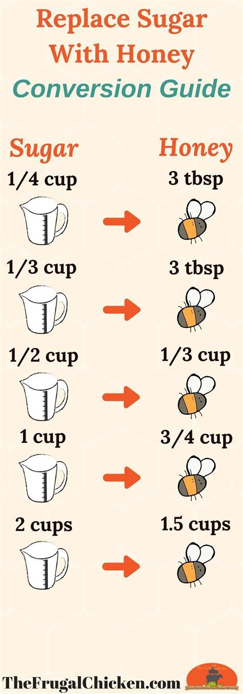 substitute honey for sugar get perfect baked goods