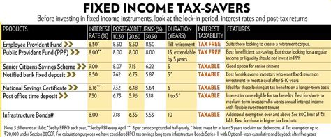 sections in income tax fixed income tax saver corpusmoney com