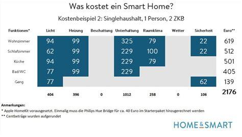 was kostet smart home was kostet ein smart home wirklich