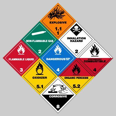 Hazmat Stickers