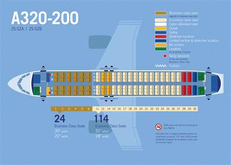 fleet detail south airways