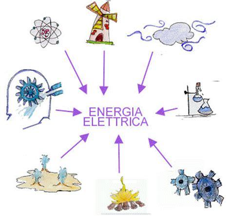 diversi tipi di energia pin in non western cultures by aliette de bodard a