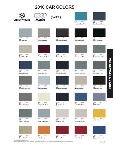 paint chips 2010 volkswagen beetle